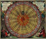 698px-Copernic_solar_system,_Cellarius_(1646)PS